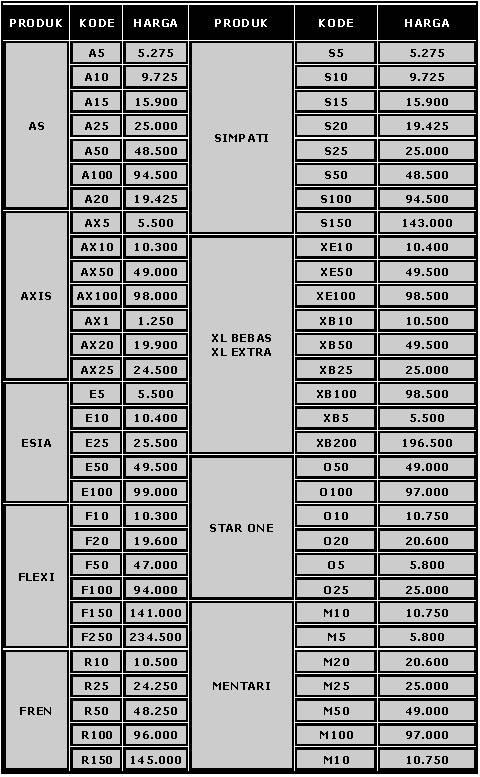 Langsung Dapat Saldo Deposit Pulsa Rp 105 000 Langsung Untung Rp 5 000